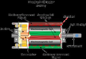 موتور Brushless چیست و چه تفاوت و مزایایی نسبت به موتور Brushed دارد؟