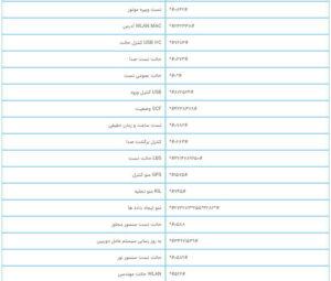 جدول کدهای مخفی سامسونگ2